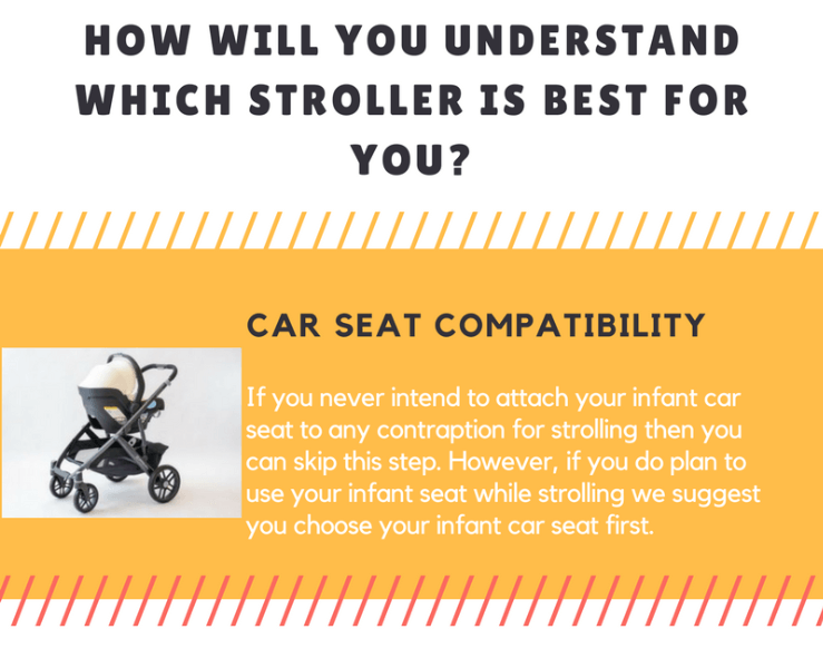 Which Stroller Is Best For Baby