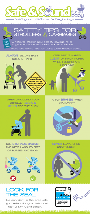 Tips To Keep Your Kids Safe While Strolling
